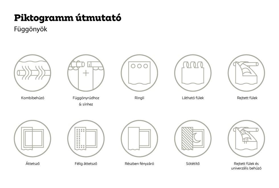A függönypiktogramok magyarázata a mömaxnál