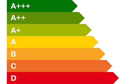 Energieeffizienz-label
