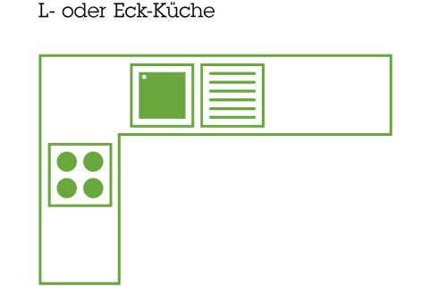 Eck- oder L-Küche, ideal für offene Räume