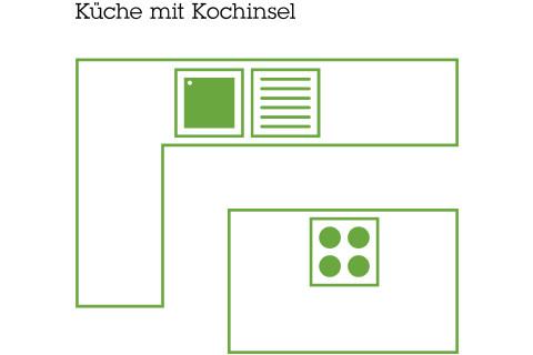 k chenformen mit profil und stil bei m max m max. Black Bedroom Furniture Sets. Home Design Ideas