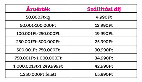 TG-butor-online-vásárlás-tablazat-korr
