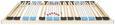 Lattenrost 120x200cm - (120/200cm) - Nadana
