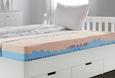 Komfortschaummatratze ca. 90x200cm - Textil (90/21/200cm) - Nadana