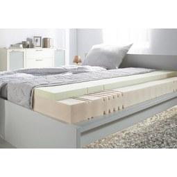 Ležišče Iz Hladne Pene Premium Sono Ii - siva, tekstil (140/200cm) - Nadana