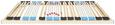 Lattenrost 100x200cm - (100/200cm) - Nadana
