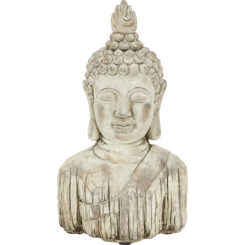 Glava Bude Buddha